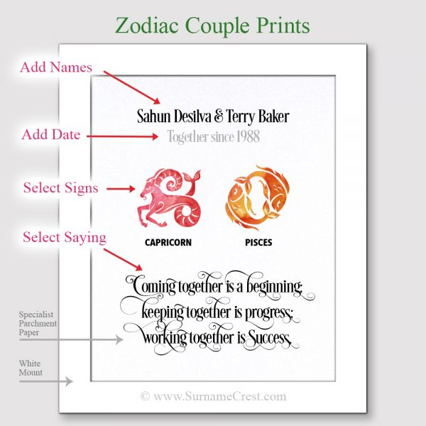 Personalised Zodiac Sign (Star Sign) gift for a happy couple. Looks beautiful on any wall. Print at home of have it delivered. Add names and Zodiac sign.