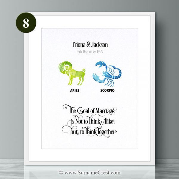 Inspirational Zodiac Signs Prints. Suitable for any occasion. Ideal for any home. The Goal of Marriage is Not to Think Alike, but to Think Together